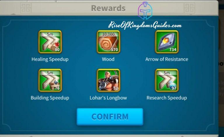 Lohar rewards Rise of kingdoms