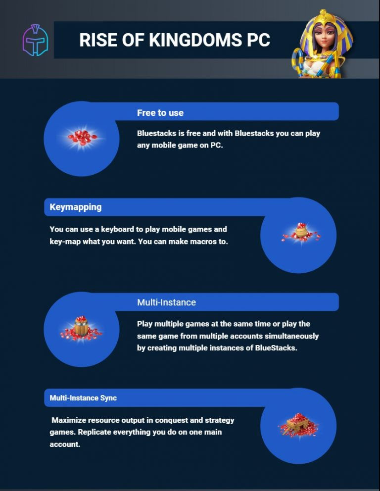 Infographic for Rise Of Kingdoms PC