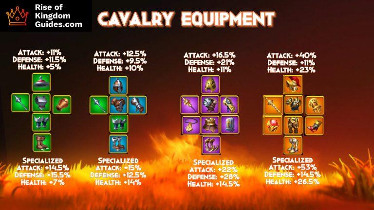 Rise of kingdoms Cavalry Equipment