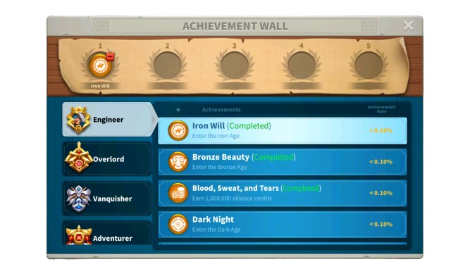 Rise Of Kingdoms Personal Achievements wall