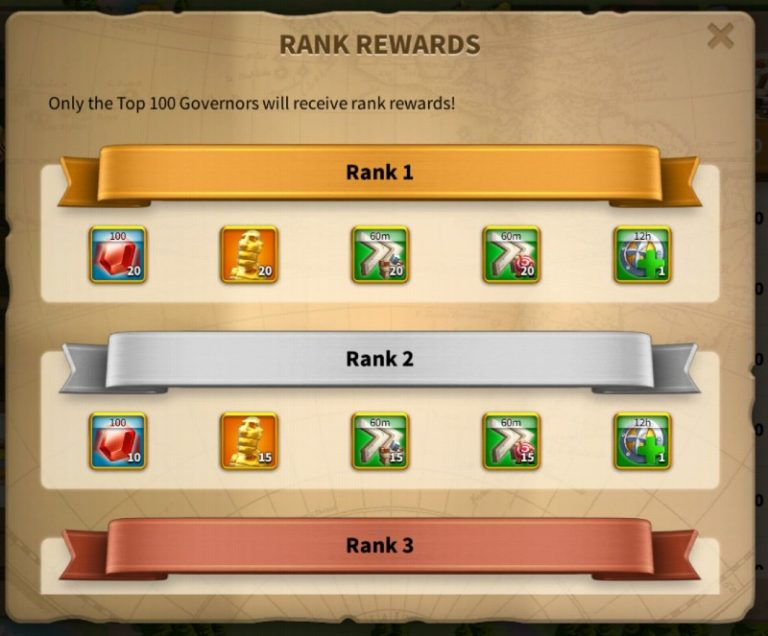 Rise of Kingdoms Race Against Time ranking for legendary sculptures