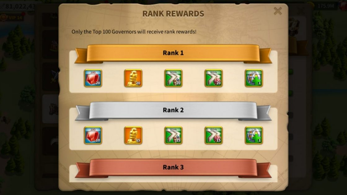 Rise Of Kingdoms Protect The Supplies individual rewards