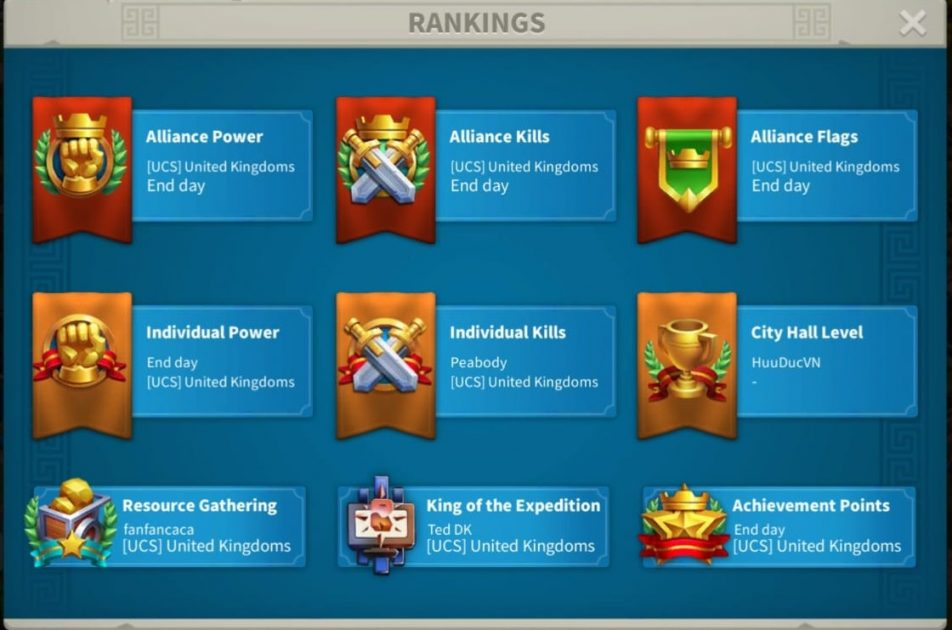 Rise of Kingdoms Kingdom rankings