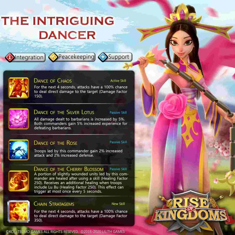 Diaochan Talent Tree Builds And Pairs
