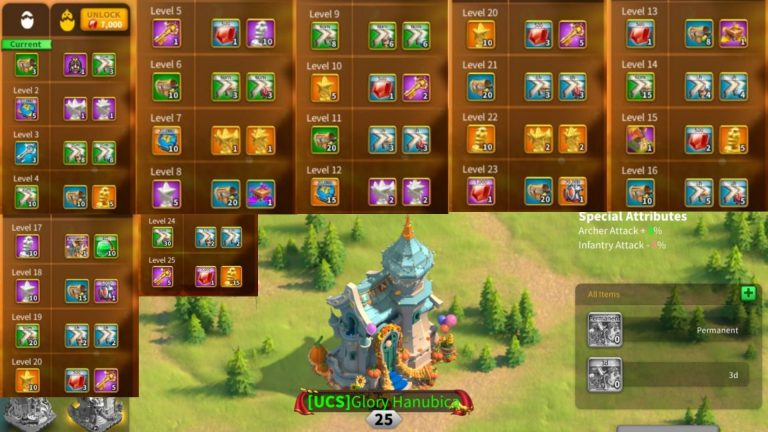 Thanksgiving events – Hungry Turkey ROK Guide