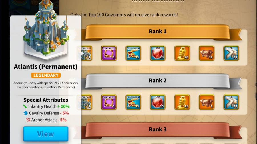 Zenith of Power Rewards